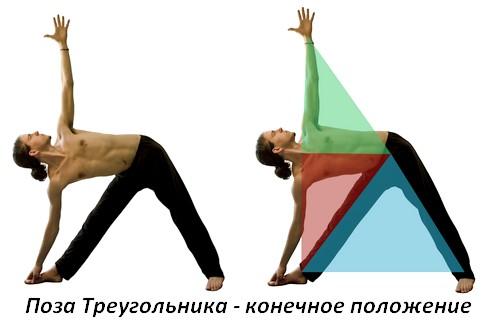 поза треугольника в йоге