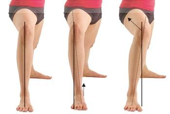 выравнивание колена в йоге