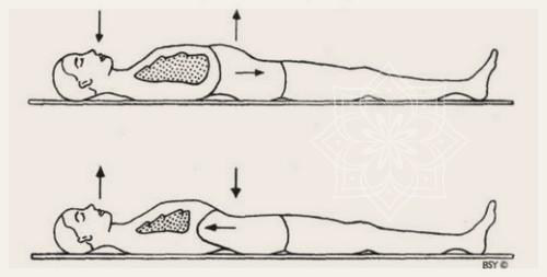 Йога: дыхание животом